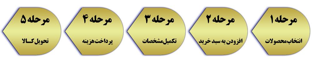 خرید ایران ولوو